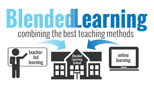 Blended-Learning3
